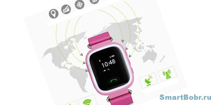 Smart Baby Watch Q60 функциональность