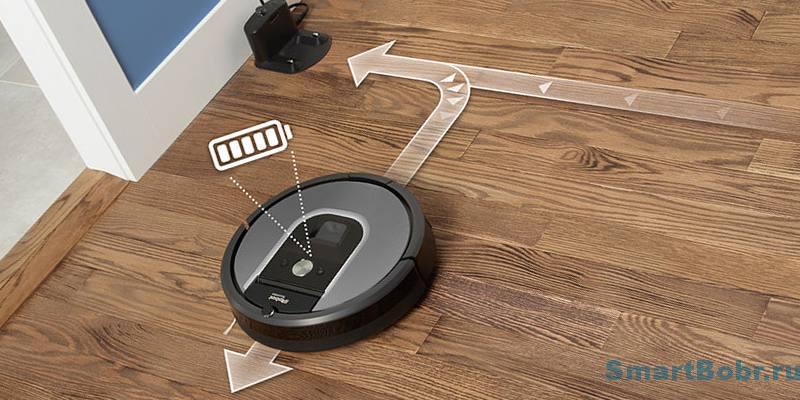 как работает Irobot Roomba