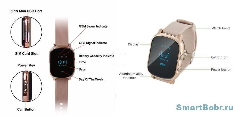 умные часы Smart Watch T58 конструкция