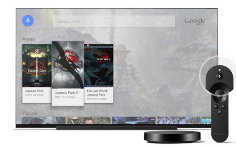 голосовой поиск на Android TV