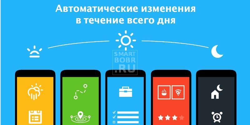 лучший лаунчер для Андроид Yahoo Aviate Launcher