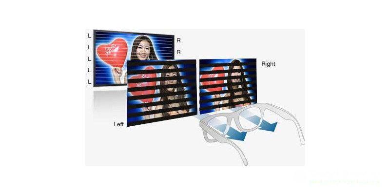 3D-телевизор с поляризационной технологией