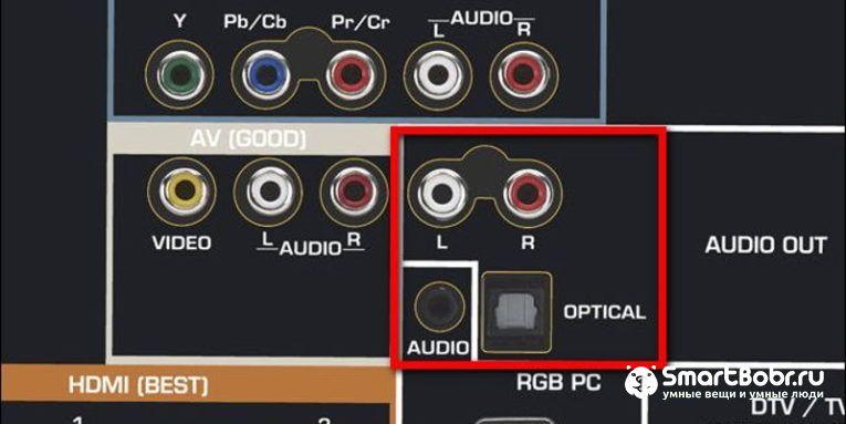 Как подключить телевизор Philips к наушникам