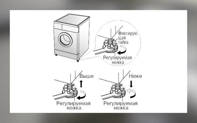 как правильно подключить стиральную машину