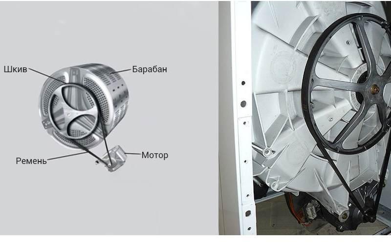 какие бывают приводы стиральных машин