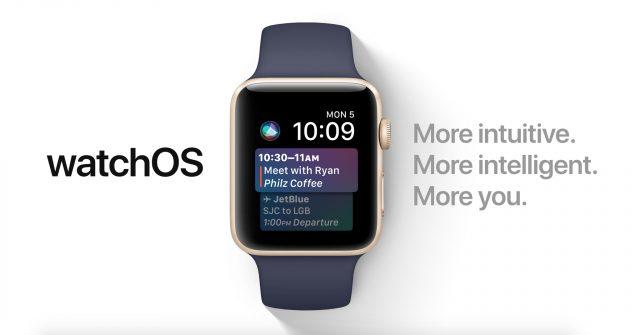 watchos4-640x335