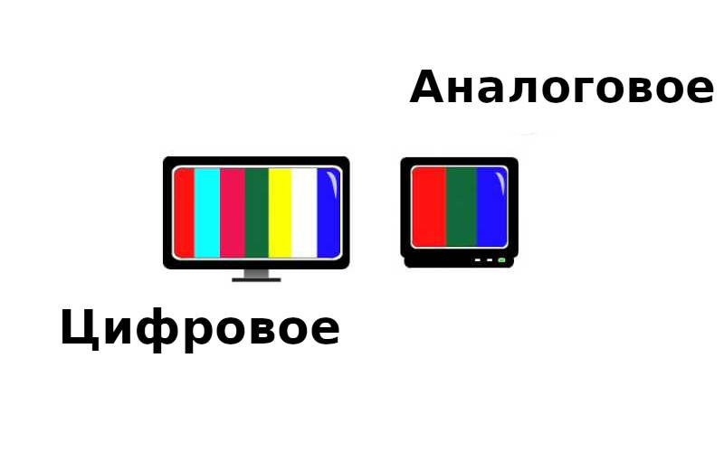 переход на цифровое телевидение в 2019 году