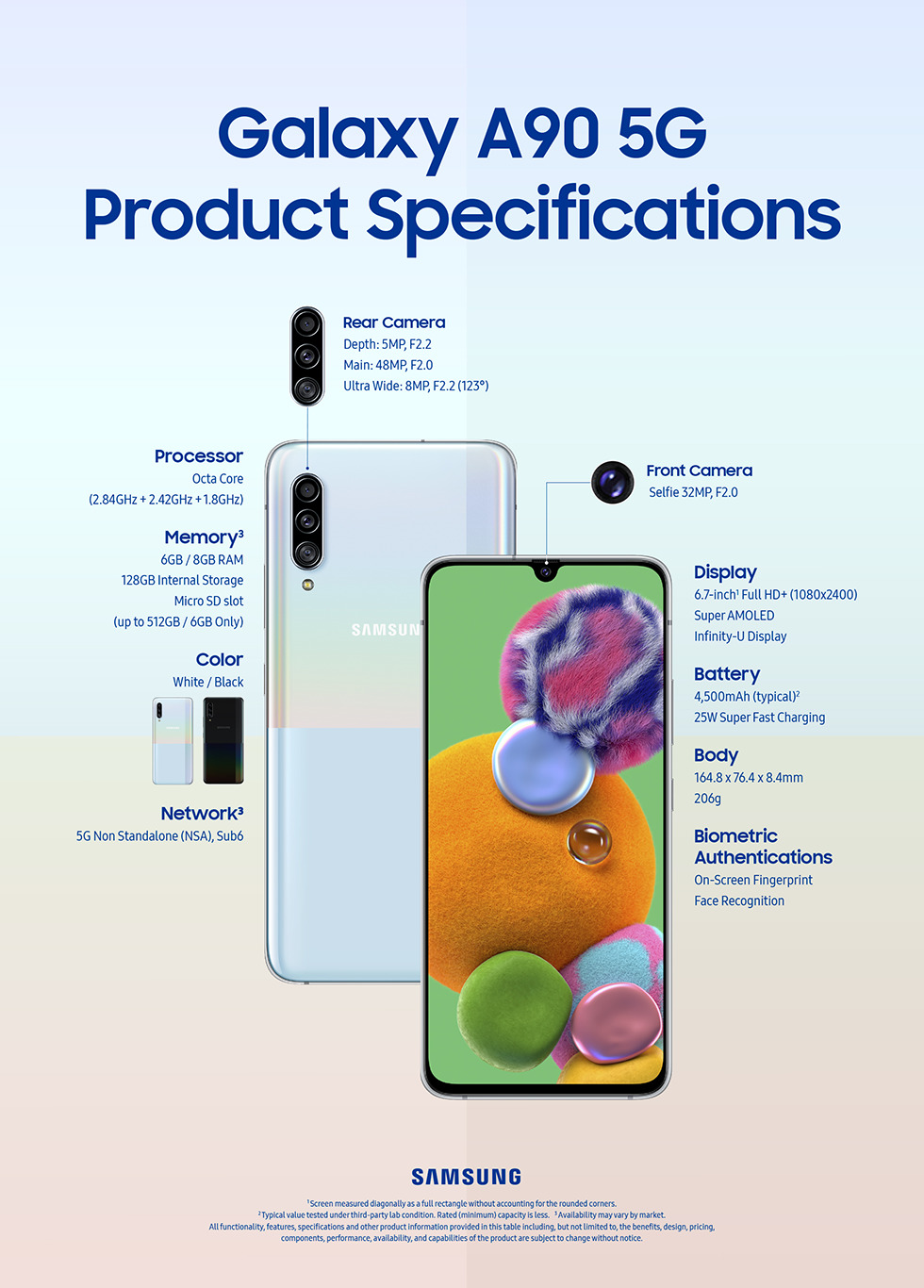 Galaxy_A90-5G_Product_Specifications