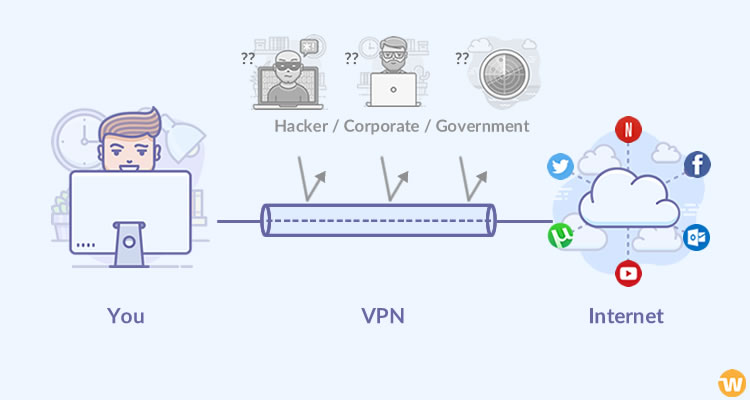 what-is-vpn-service
